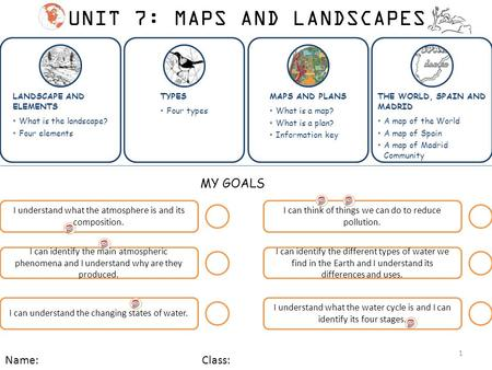UNIT 7: MAPS AND LANDSCAPES LANDSCAPE AND ELEMENTS What is the landscape? Four elements TYPES Four types MAPS AND PLANS What is a map? What is a plan?