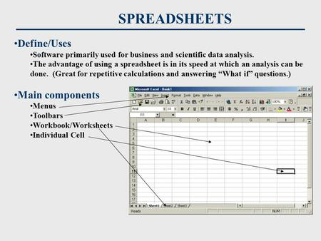 SPREADSHEETS Define/Uses Software primarily used for business and scientific data analysis. The advantage of using a spreadsheet is in its speed at which.