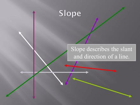 Slope describes the slant and direction of a line.