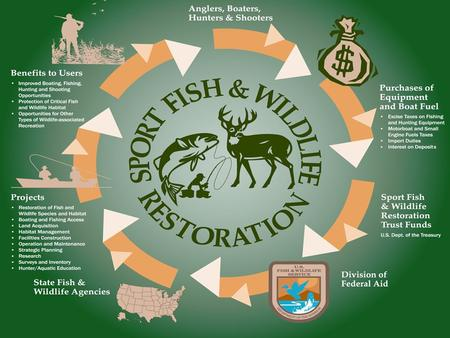 The mission of the U.S. Fish and Wildlife Service's Division of Federal Assistance is to: The mission of the U.S. Fish and Wildlife Service's Division.