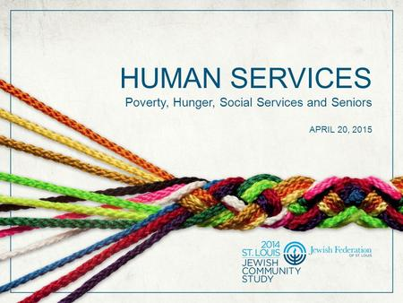 HUMAN SERVICES Poverty, Hunger, Social Services and Seniors APRIL 20, 2015.