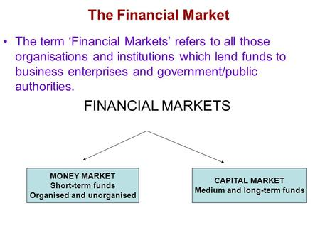 The term 'Financial Markets' refers to all those organisations and institutions which lend funds to business enterprises and government/public authorities.