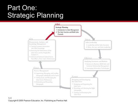 Part One: Strategic Planning Copyright © 2009 Pearson Education, Inc. Publishing as Prentice Hall. 1-1.