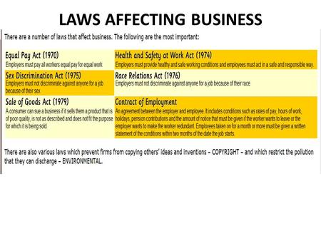 Laws Affecting Business Terminating An Employee Has Become A