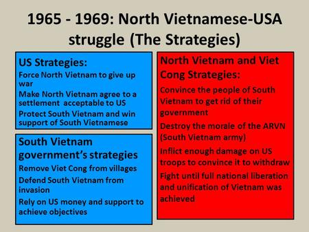 : North Vietnamese-USA struggle (The Strategies)