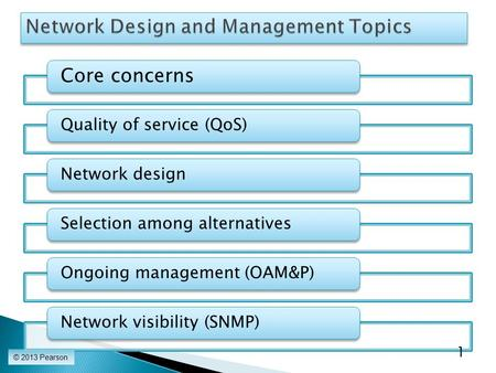 Core concerns Quality of service (QoS)Network designSelection among alternativesOngoing management (OAM&P)Network visibility (SNMP) © 2013 Pearson 1.