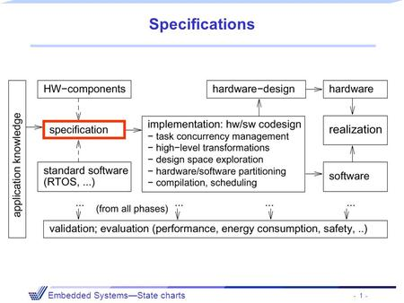 - 1 - Embedded Systems—State charts Specifications.