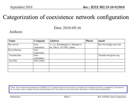 Doc.: IEEE 802.19-10-0130r0 SubmissionSlide 1 Categorization of coexistence network configuration Notice: This document has been prepared to assist IEEE.