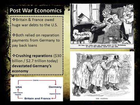 Post War Economics Britain & France owed huge war debts to the U.S.