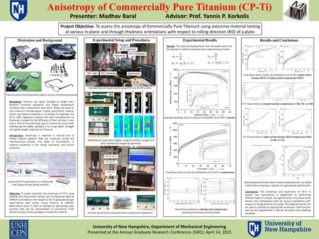 Anisotropy of Commercially Pure Titanium (CP-Ti) Experimental Setup and Procedures Experimental Results Results and Conclusions Project Objective: To assess.