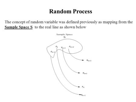 Random Process The concept of random variable was defined previously as mapping from the Sample Space S to the real line as shown below.