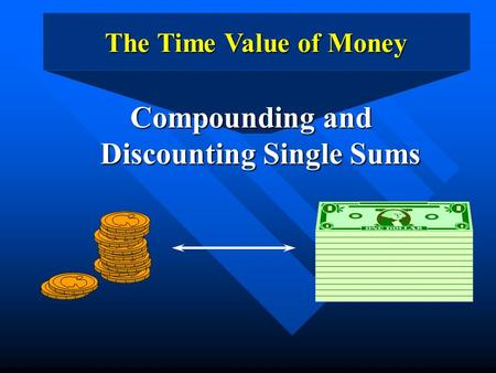 The Time Value of Money Compounding and Discounting Single Sums.
