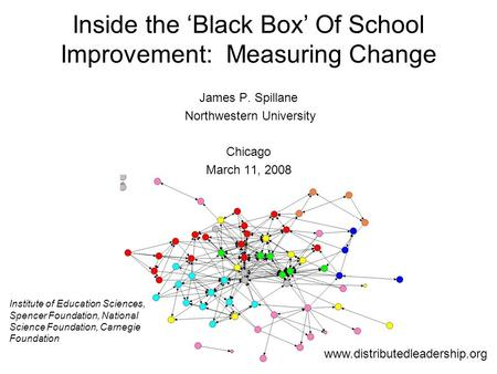Inside the 'Black Box' Of School Improvement: Measuring Change James P. Spillane Northwestern University Chicago March 11, 2008 Institute of Education.