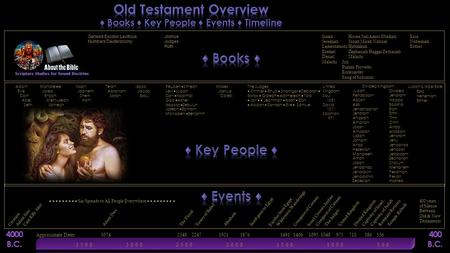 Old Testament Overview ♦ Books ♦ Key People ♦ Events ♦ Timeline