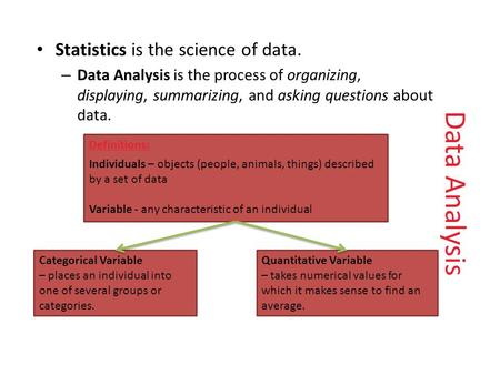 Data Analysis Statistics is the science of data.