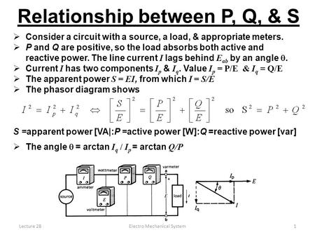 Lecture 28Electro Mechanical System1  Consider a circuit with a source, a load, & appropriate meters.  P and Q are positive, so the load absorbs both.
