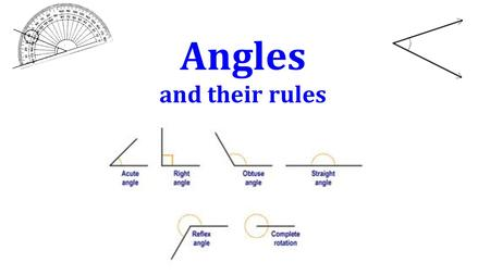 Angles and their rules. Lesson Objective Lesson Success Criteria To learn about angles, in relation to points, lines, triangles, and general polygons.