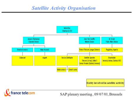 SAP plenary meeting, 09/07/01, Brussels Satellite Activity Organisation Entity involved in satellite activity.