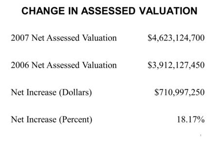 CHANGE IN ASSESSED VALUATION 2007 Net Assessed Valuation$4,623,124,700 2006 Net Assessed Valuation$3,912,127,450 Net Increase (Dollars)$710,997,250 Net.