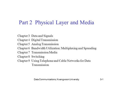 Data Communications, Kwangwoon University3-1 Part 2 Physical Layer and Media Chapter 3 Data and Signals Chapter 4 Digital Transmission Chapter 5 Analog.