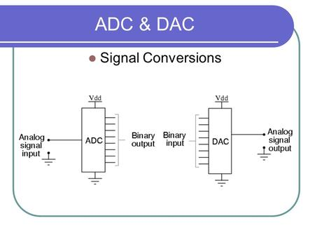 ADC & DAC Signal Conversions.