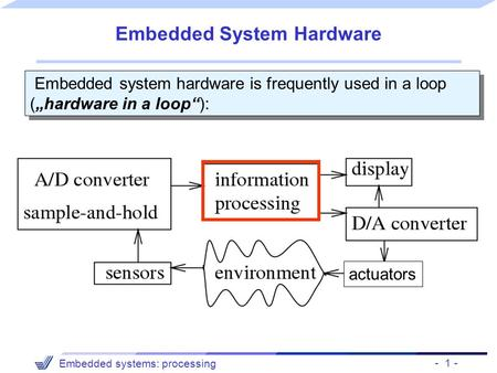 "- 1 - Embedded systems: processing Embedded System Hardware Embedded system hardware is frequently used in a loop (""hardware in a loop""): actuators."