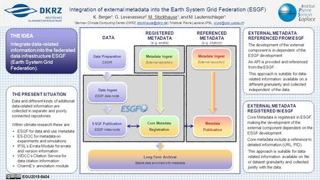 Z EGU2015-8404 Integration of external metadata into the Earth System Grid Federation (ESGF) K. Berger 1, G. Levavasseur 2, M. Stockhause 1, and M. Lautenschlager.