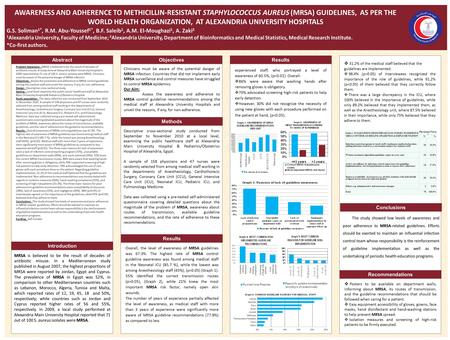 AWARENESS AND ADHERENCE TO METHICILLIN-RESISTANT STAPHYLOCOCCUS AUREUS (MRSA) GUIDELINES, AS PER THE WORLD HEALTH ORGANIZATION, AT ALEXANDRIA UNIVERSITY.