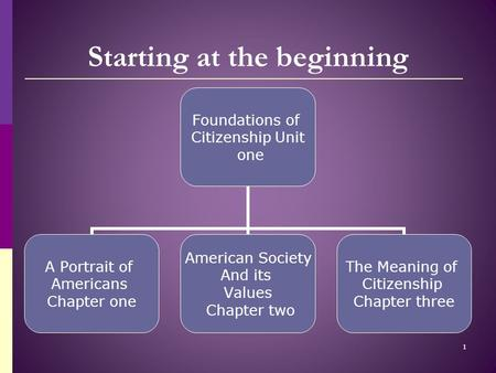 Starting at the beginning Foundations of Citizenship Unit one A Portrait of Americans Chapter one American Society And its Values Chapter two The Meaning.