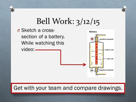 Bell Work: 3/12/15 O Sketch a cross- section of a battery. While watching this video: Get with your team and compare drawings.