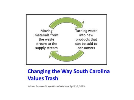 Changing the Way South Carolina Values Trash Kristen Brown – Green Waste Solutions April 10, 2013 Turning waste into new products that can be sold to consumers.