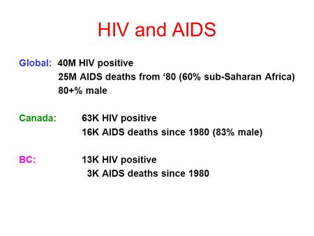 HIV and AIDS Global: 40M HIV positive 25M AIDS deaths from '80 (60% sub-Saharan Africa) 80+% male Canada:63K HIV positive 16K AIDS deaths since 1980 (83%