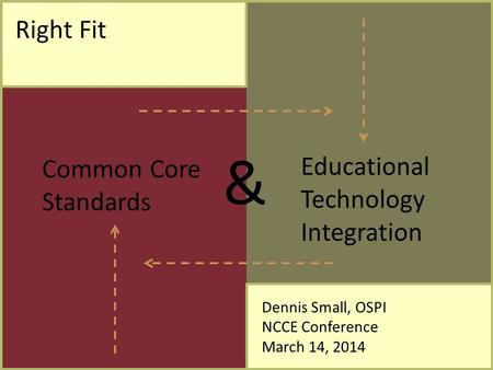 Right Fit Common Core Standards Educational Technology Integration Dennis Small, OSPI NCCE Conference March 14, 2014 &