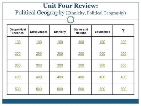Unit Four Review: Unit Four Review: Political Geography (Ethnicity, Political Geography) 100 State Shapes 100 Geopolitical Theories States and Nations.