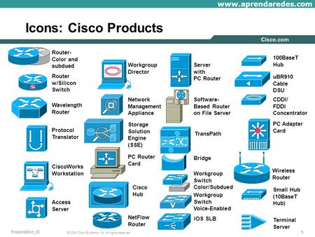 Icons: Cisco Products  Router- Color and subdued