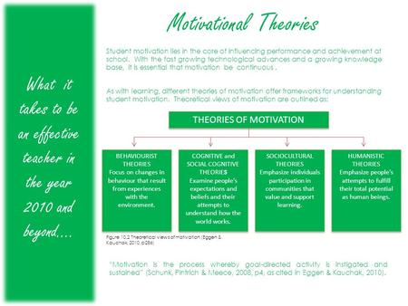 Motivational Theories What it takes to be an effective teacher in the year 2010 and beyond.... As with learning, different theories of motivation offer.
