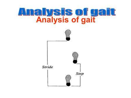 Analysis of gait. Kinematics Analysis Definition: It is a branch of mechanics which deals with description of motion without referring to it causes. So,