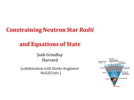 Constraining Neutron Star Radii and Equations of State Josh Grindlay Harvard (collaboration with Slavko Bogdanov McGill Univ.)