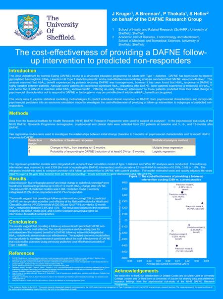 The cost-effectiveness of providing a DAFNE follow- up intervention to predicted non-responders J Kruger 1, A Brennan 1, P Thokala 1, S Heller 2 on behalf.