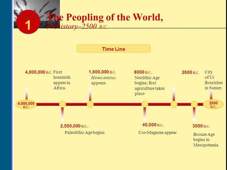 2600 B.C. 2,500,000 B.C.. 1,600,000 B.C. 40,000 B.C.. 1 CHAPTER Time Line 4,000,000 B.C. 2500 B.C. 3000 B.C. The Peopling of the World, Prehistory–2500.