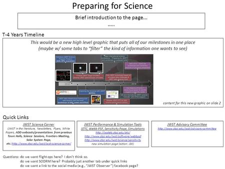Preparing for Science Brief introduction to the page........ T-4 Years Timeline This would be a new high level graphic that puts all of our milestones.