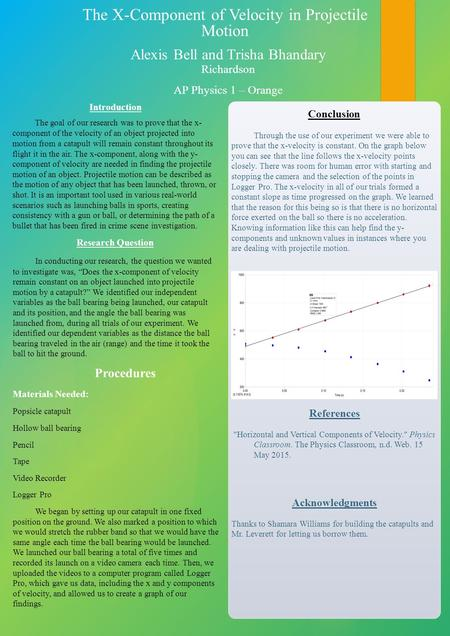 (—THIS SIDEBAR DOES NOT PRINT—) DESIGN GUIDE This PowerPoint 2007 template produces an A3 presentation poster. You can use it to create your research poster.
