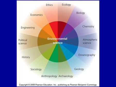 01_05.JPG. Environmental Science: Interdisciplinary blending of –Natural Sciences yield accurate information –Social Sciences study impact of values and.