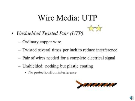 Wire Media: UTP Unshielded Twisted Pair (UTP) –Ordinary copper wire –Twisted several times per inch to reduce interference –Pair of wires needed for a.