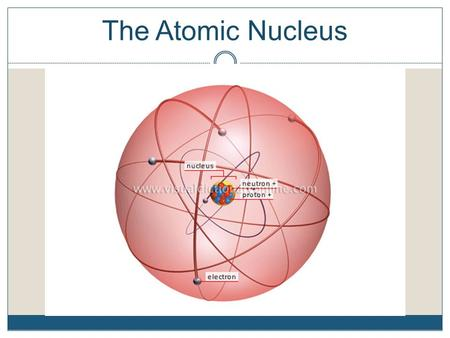 The Atomic Nucleus. Review…the nucleus The nucleus is composed of particles called nucleons..__ & __ Neutrons and protons have the same mass, with ___.