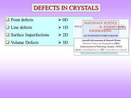 DEFECTS IN CRYSTALS  Point defects  0D  Line defects  1D  Surface Imperfections  2D  Volume Defects  3D MATERIALS SCIENCE &ENGINEERING Anandh Subramaniam.