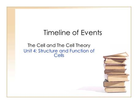 Timeline of Events The Cell and The Cell Theory Unit 4: Structure and Function of Cells.