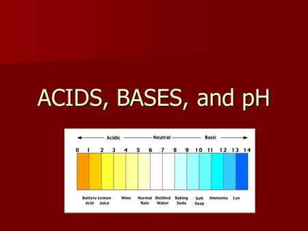 ACIDS, BASES, and pH. Acids, Bases, and pH Vocabulary Solution Solution Acid Acid Base Base pH scale pH scale Ion- an atom or molecule with a positive.
