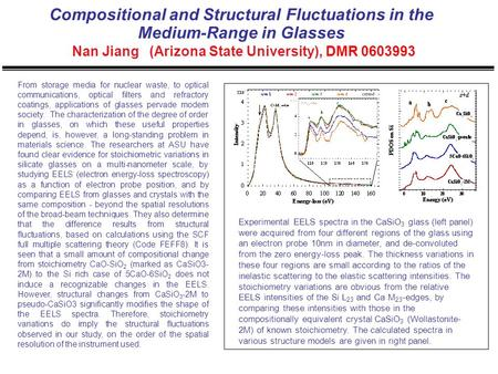 Compositional and Structural Fluctuations in the Medium-Range in Glasses Nan Jiang (Arizona State University), DMR 0603993 From storage media for nuclear.