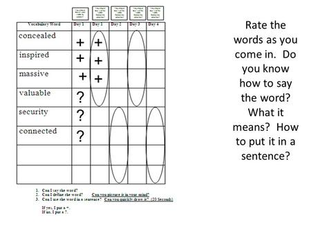 Rate the words as you come in. Do you know how to say the word? What it means? How to put it in a sentence? + + + + + + ? ? ?